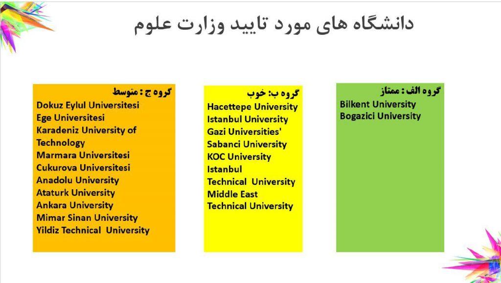 دانشگاه های ترکیه مورد تایید وزارت علوم 2019-2020