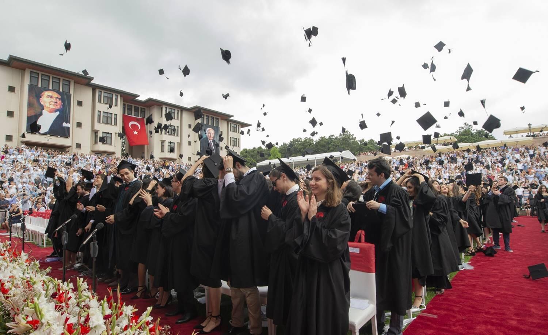 فوق لیسانس در ترکیه